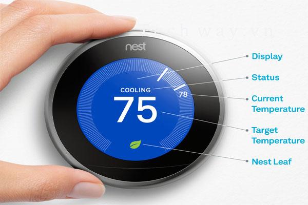 Giải pháp tiết kiệm điện cho nhà ở