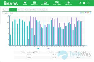 Phần mềm giám sát pin năng lượng mặt trời IMARS