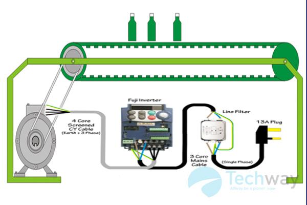 Giải pháp sử dụng biến tần nâng cao hiệu quả của băng tải