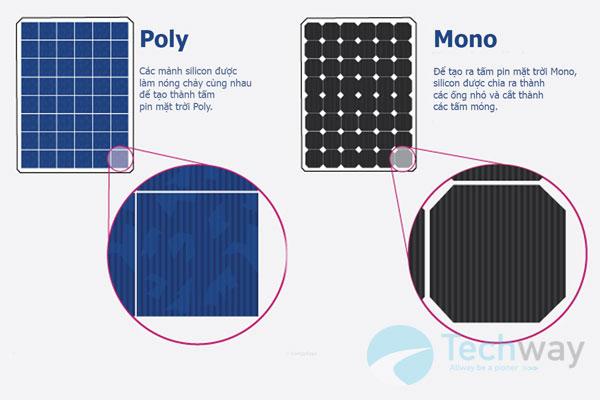 cấu tạo pin măt trời mono và pin mặt trời poly