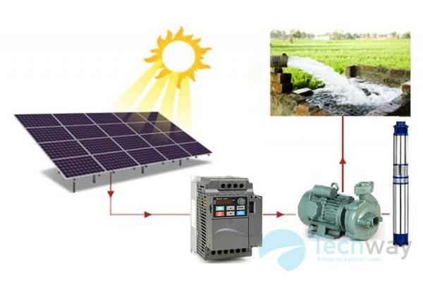 Biến tần năng lượng mặt trời