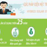 Giải pháp điện mặt trời Hybrid